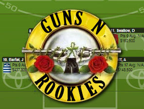 Guns N Rookies Sample Team