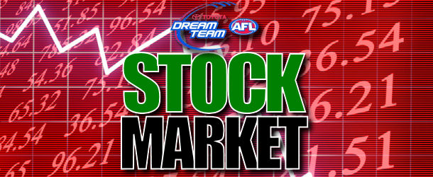 Dream Team Stock Market – R23