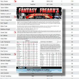 Fantasy Freako's Rave: Round 19