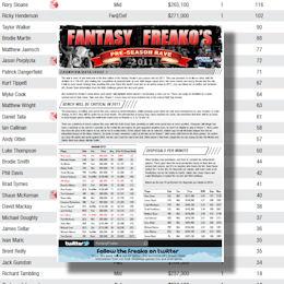 Fantasy Freako's Rave: Round 23