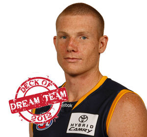 Deck of Dream Team 2012: Sam Jacobs