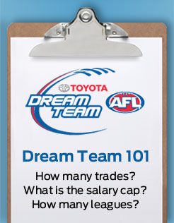 AFL Dream Team 2012 prizes (and more) announced
