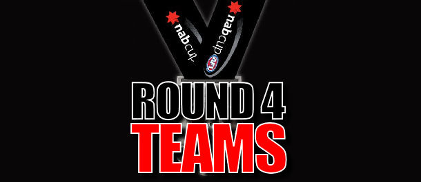 NAB Cup Squads: Round 4