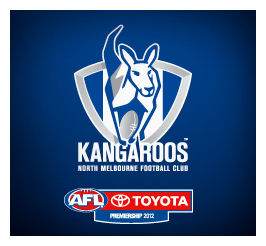 North Melbourne: AFL Dream Team Picks