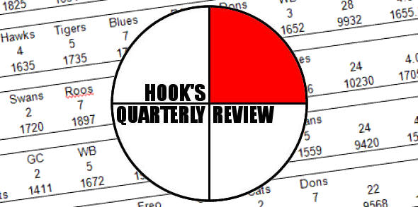 Hook's Quarterly Review
