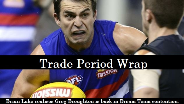 Trade Period Wrap