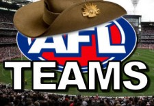 AFL Teams: Round 6