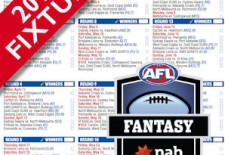 2015 AFL Fixture and Fantasy