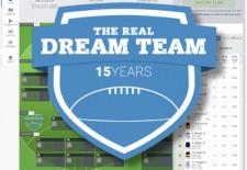 RDT is open for 2015