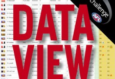 Data View for the NAB Challenge