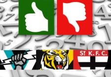 Port Adelaide, Richmond, St Kilda 2015 Fantasy points FOR and AGAINST